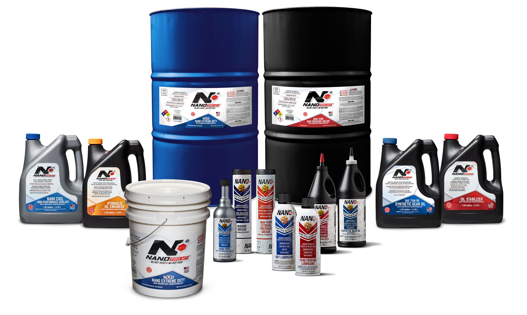 A Full Line of Lubrication Products Enhanced with Nanoparticles